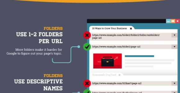 SEO-URL-Structure infographic